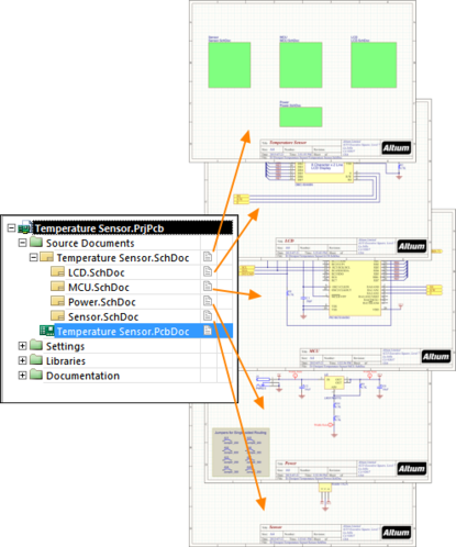 Multi-Sheet and Multi-Channel Design | Online Documentation for ...