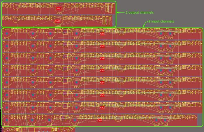 The 8 input and 2 output channels after the design was transferred from the schematic editor to the PCB editor, the red areas are the rooms.