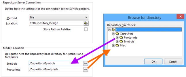 Browsing for the relevant directory in the linked SVN repository.