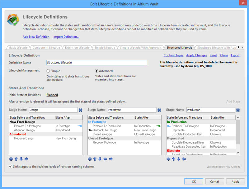 The Structured Lifecycle tab of the Edit Lifecycle Definitions dialog