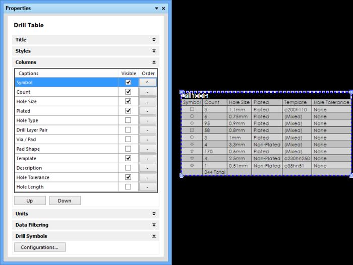 设置钻孔表列数据的可见性、顺序和排序。钻孔符号的定义如放置的钻孔图纸视图所示(Configuration按钮)。