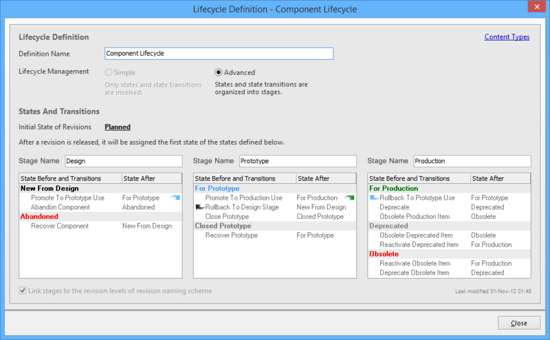 The Lifecycle Definition dialog.