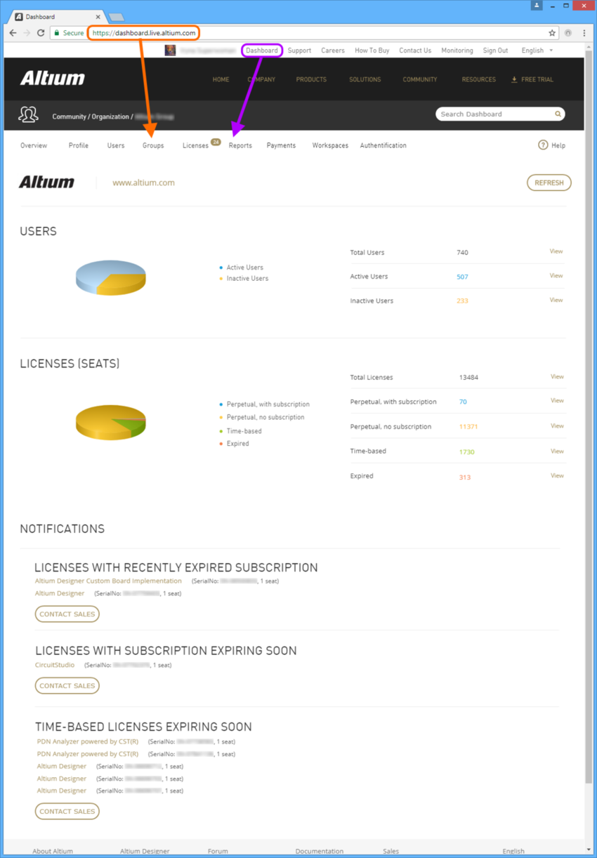 Access the Dashboard as part of the wider AltiumLive community.