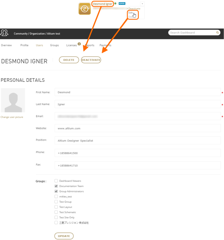 Откройте страницу учетной записи пользователя и внесите необходимые изменения.