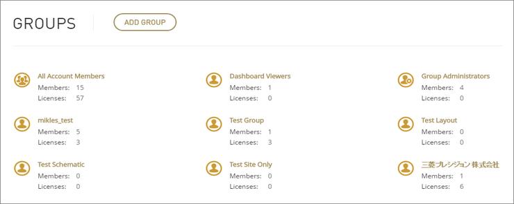 Главная страница управления группами в Dashboard.