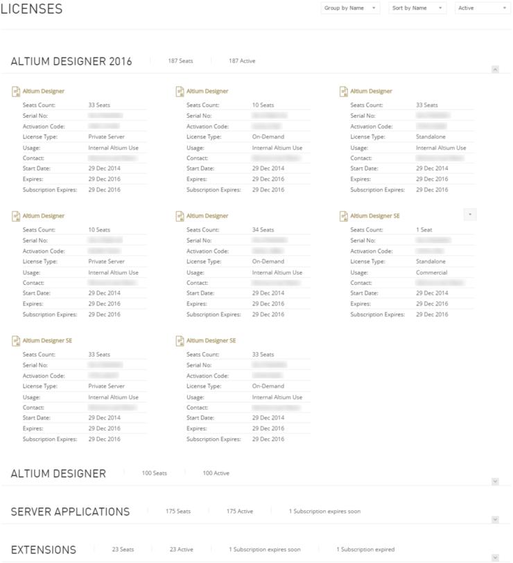 Главная страница по управлению лицензий в Altium Dashboard.