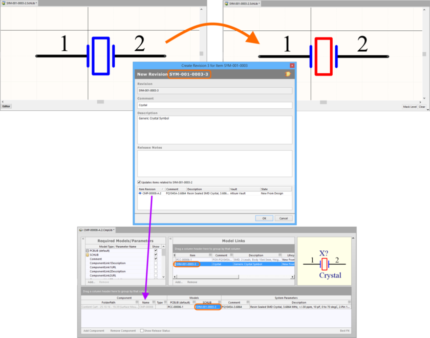 Example of pushing a change made to a Symbol Item, through to a Component Item that references it.