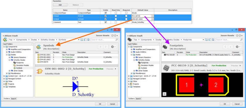 Specify Symbol and Footprint Items as part of your template.