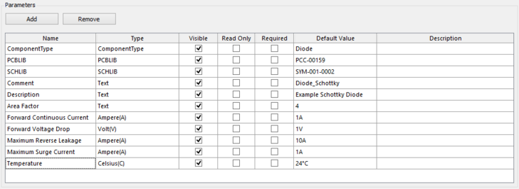 Example parameters defined in a component template.