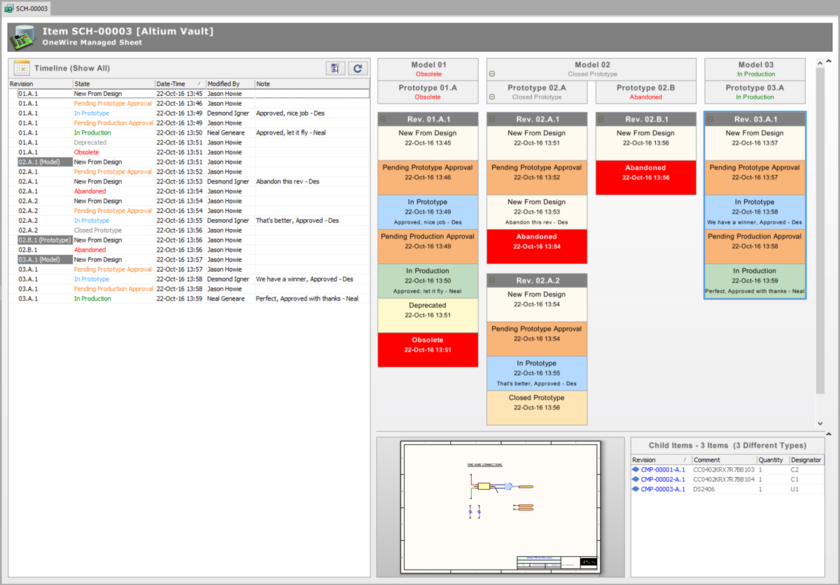 The Item view gives a detailed history of the revision and lifecycle changes, and is also used to increment the revisions and their lifecycle states.