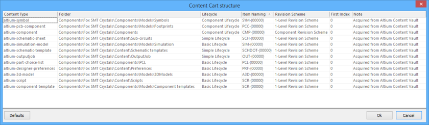 Default acquisition settings are defined in the Content Cart Structure dialog.