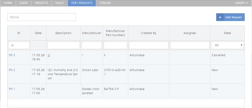 Main summary listing of Part Requests - access this at any time by clicking on the main PART REQUESTS tab.