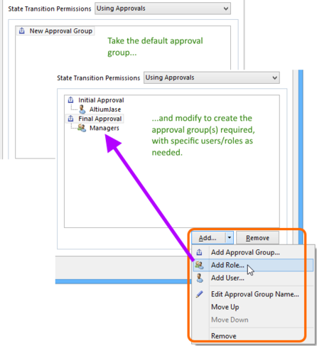 With Using Approvals, all non-admin users must request transition, which is acted on  by a user in one or more defined approval groups.