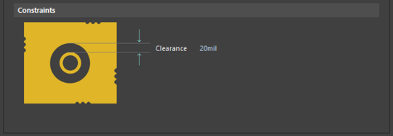 Default constraints for the Power Plane Clearance Rule.