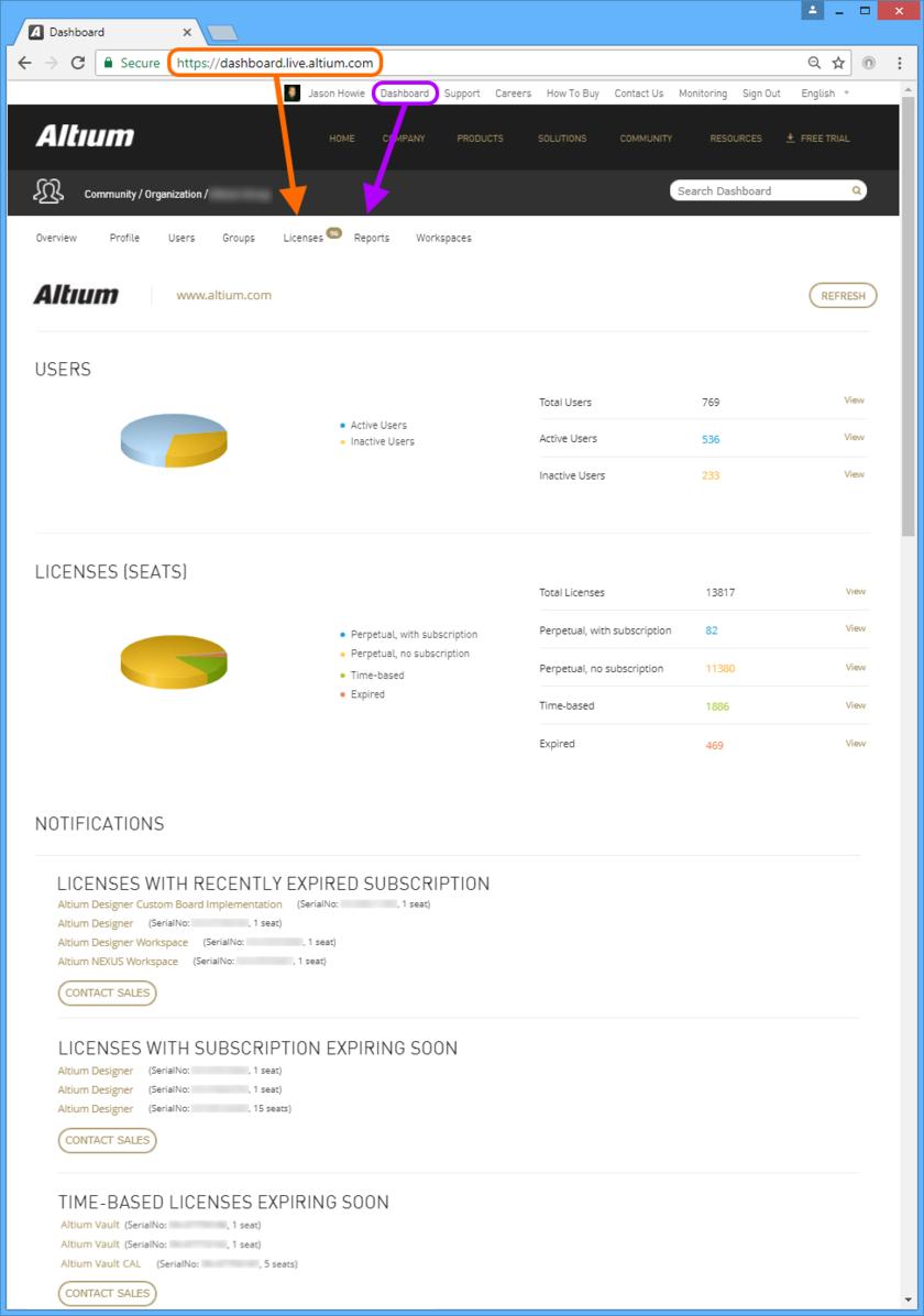 Dashboardを使用して、最も重要な製品ライセンスなどのAltiumアカウントの管理を行います。