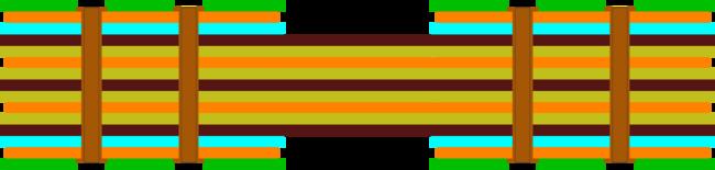 Гибкая-жесткая структура типа 4, жесткие области формируются добавлением жестких слоев на внешние стороны гибкой структуры.