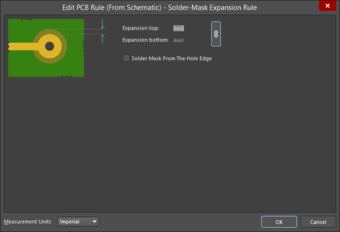 A few variations of the Edit PCB Rule (From Schematic) dialog: Max-Min Width,Routing Layers, Solder-Mask Expansion, and Clearance Rules.