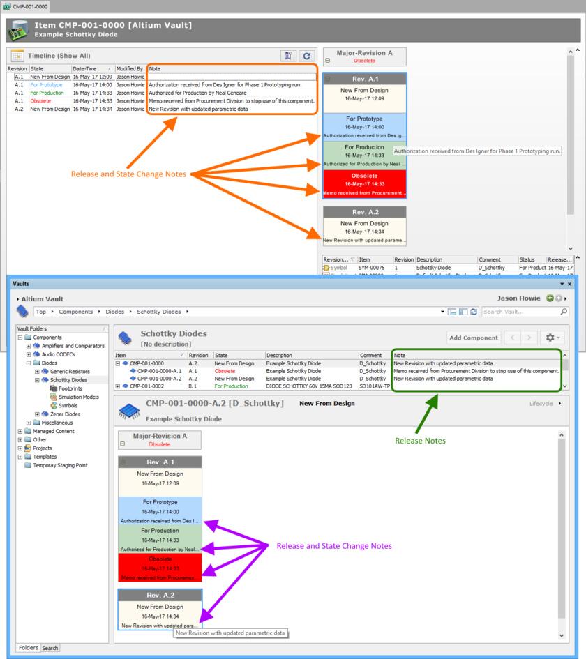 Viewing the notes associated to revisions of a Component Item.
