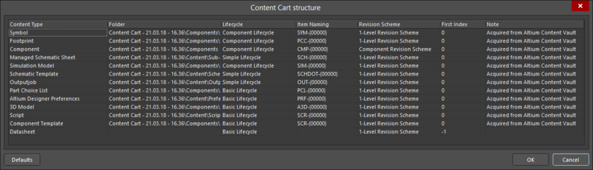 The Content Cart structure dialog