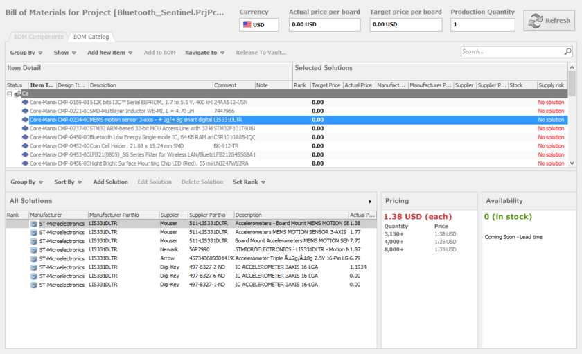 The ActiveBOM showing supplier pricing and availability.