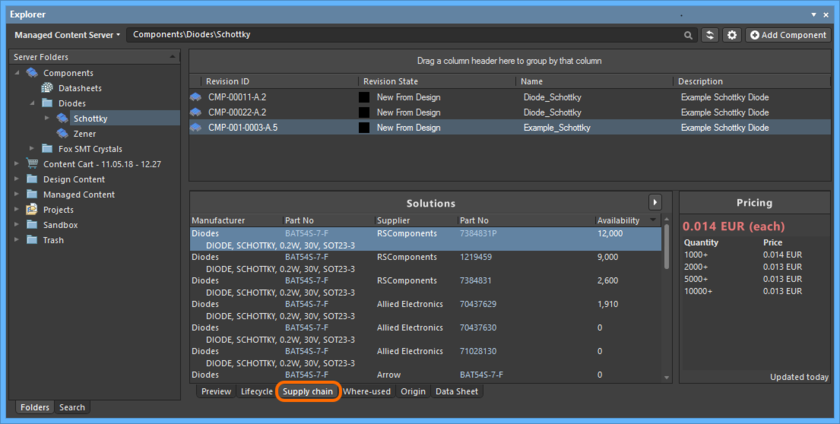 Accessing the Supply chain aspect view for a Component Item.