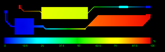 The Voltage Drop simulation results for the board's PWR and GND nets copper (U1 to RL, and RL to U1).