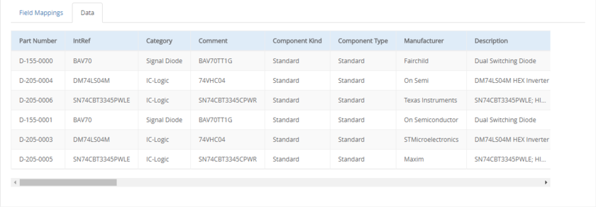 The Data tab provides a direct view of the connected database table contents.