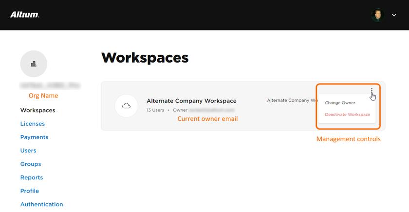 Элементы управления Workspace, доступные на уровне организации.
