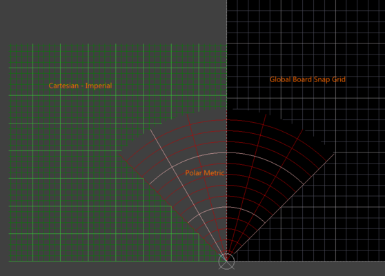 Multiple grids can be configured in the Grid Manager, an image of these 3 grids is shown on the right (click to enlarge).