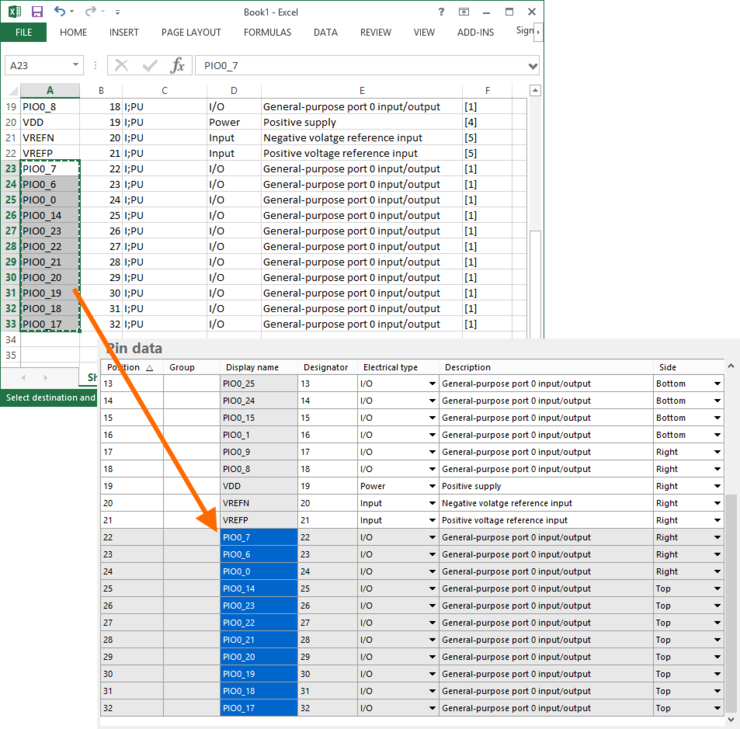 An example of pasting data copied from an external spreadsheet, into the Pin data table.