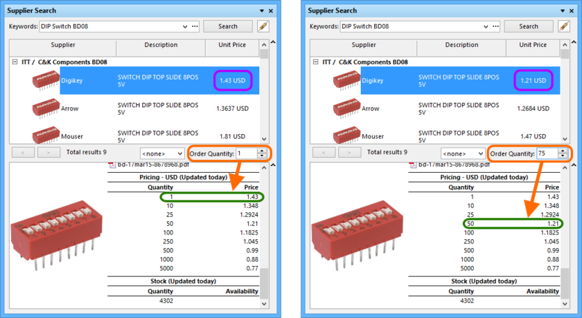 Example of displayed Unit Price change, based on the specified Order Quantity. In this example, ordering 75 units brings the price down by 0.22USD per switch. Ordering  more would enjoy even greater price breaks.