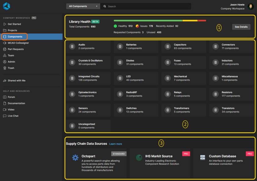Изучите доступные вам управляемые компоненты в Workspace на странице Components веб-интерфейса. Раздел Library Health предоставляет сводку о компонентах и их состоянии.