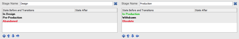 Example states defined across a two-stage lifecycle definition.
