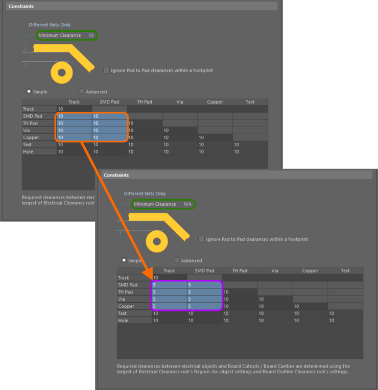 Example multi-cell editing. Notice that as different values for clearance now exist for one or more object pairings, the Minimum Clearance constraint has  changed to N/A, to reflect that a single clearance value is no longer being applied for all object-to-object clearance combinations.