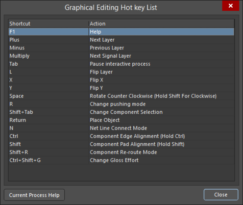 The Graphical Editing Hot Key List dialog.