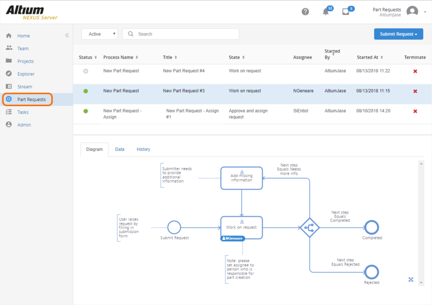 Create and manage requests for new parts through the Part Requests area of the NEXUS Server's browser-based interface. Each part request follows a chosen process workflow.  In this image, you can see the associated flow depicted graphically on the Diagram tab, including indication of where in the process the request has reached.