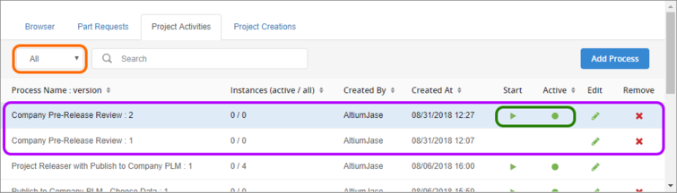 Showing all versions of the example process definition Company Pre-Release Review. Note that only the latest version (version 2) can be activated and used.