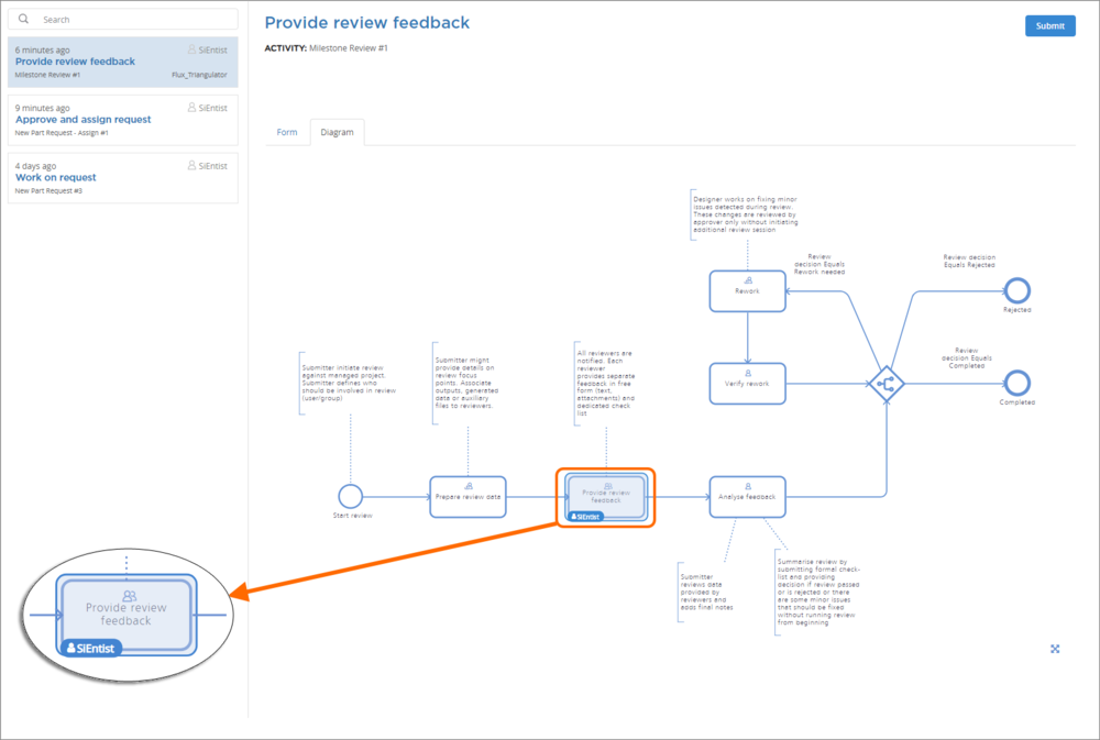 Accessing the workflow diagram for the default Milestone Review process, highlighting the user task requiring action, and by whom. Hover the mouse over the image to see the workflow diagram for the default New Part Request Assign process. In both cases, user SiEntist needs to address these tasks in order for the workflow to proceed to its next event.