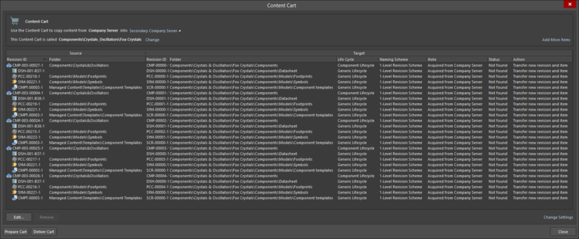 Пример Content Cart, подготовленной к переносу на целевой сервер.