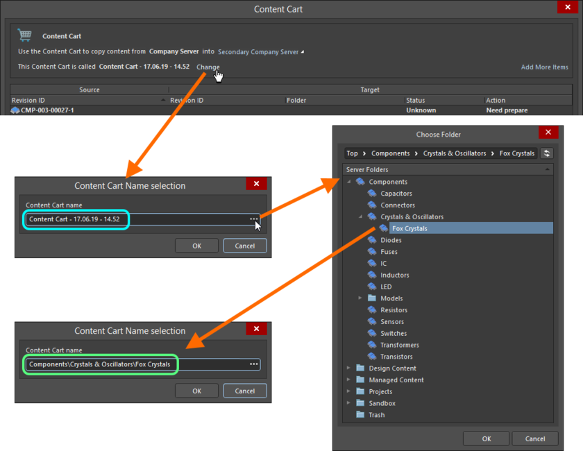 Корзина Content Cart может быть названа необходимым образом. Либо измените название корзины (она будет перенесена в папку верхнего уровня с этим названием), либо выберите добавление содержимого корзины в определенную папку.