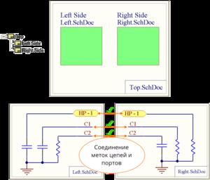 Настройка Net Identifier Scope, пример того, что соединяется при опции Global