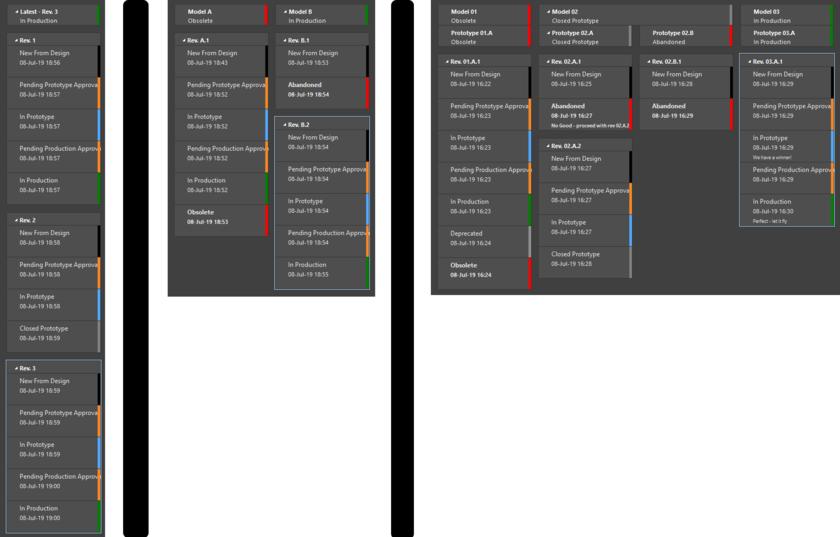Вид различных объектов, использующих одноуровневую (слева), двухуровневую (в центре) и трехуровневую (справа) схему именования ревизий.