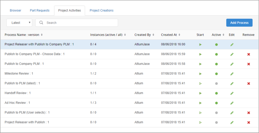 Example of browsing the latest versions of defined processes for a particular theme (in this case, the Project Activities theme).