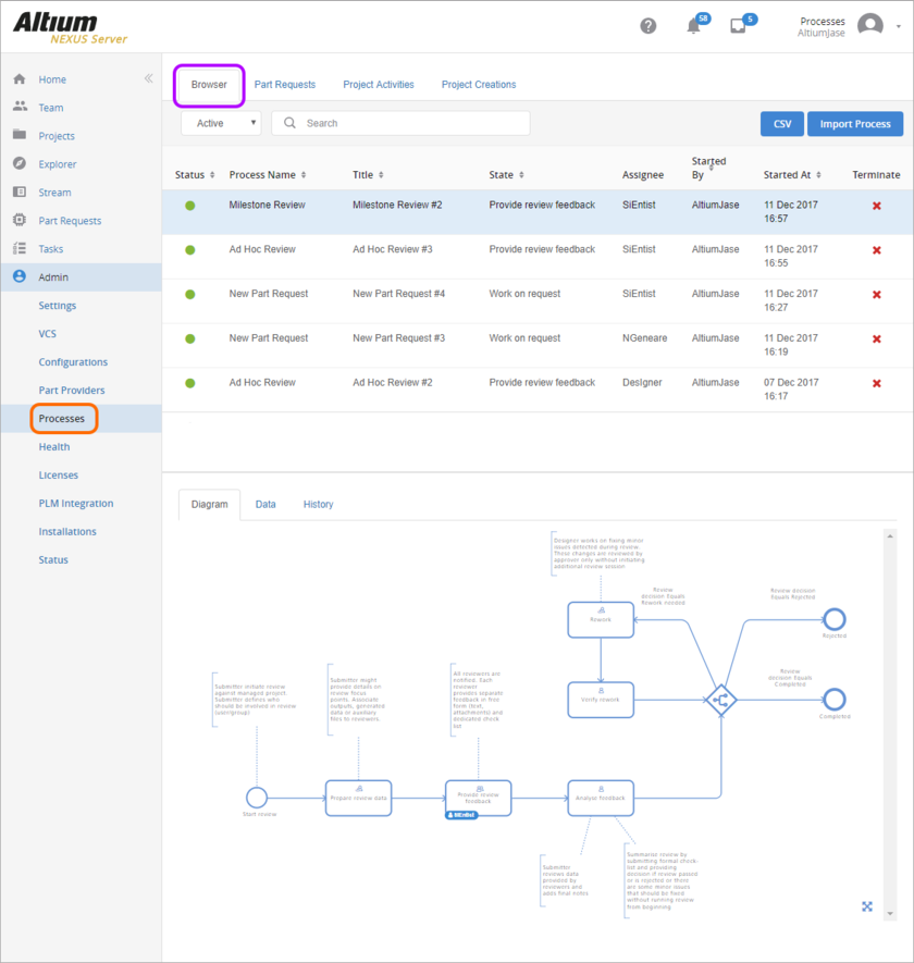 As an Administrator, you can browse all currently active (or closed) processes from the one convenient location, seeing at-a-glance the state of each – where in the underlying  workflow a process currently sits, and who now has the next task in order to continue progress of that process.