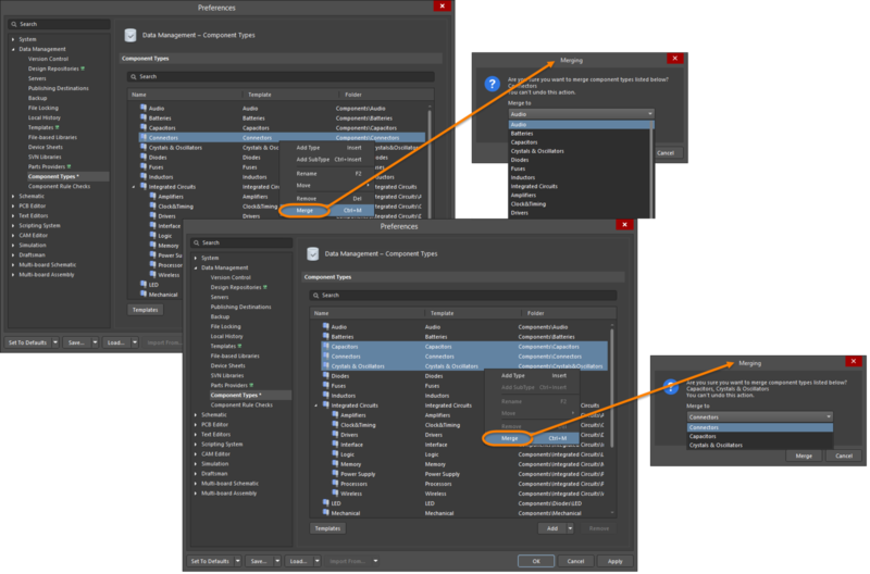 The practice if Merging between one or more component types.