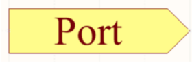 A placed Port