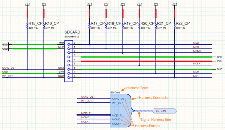 The term Signal Harness is used to describe the bus-like line that runs between a Harness Connector and a Port, and also the harness connection system.