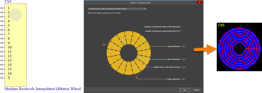 Default configuration and resulting sensor pattern for the MediumResQMatrixWheel component