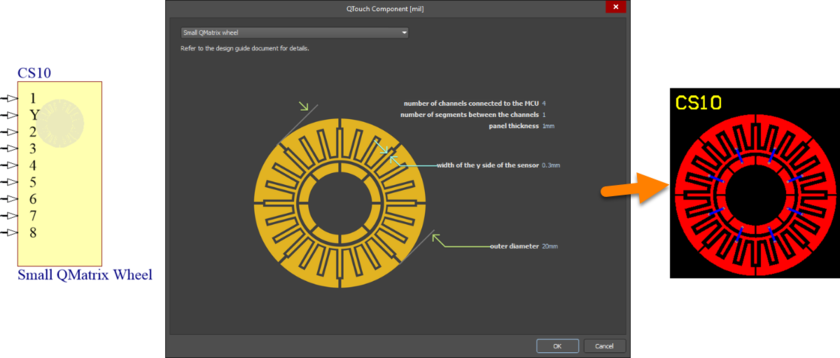Default configuration and resulting sensor pattern for the SmallQMatrixWheel component