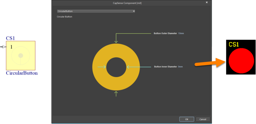 Default configuration and resulting sensor pattern for the CircularButton component